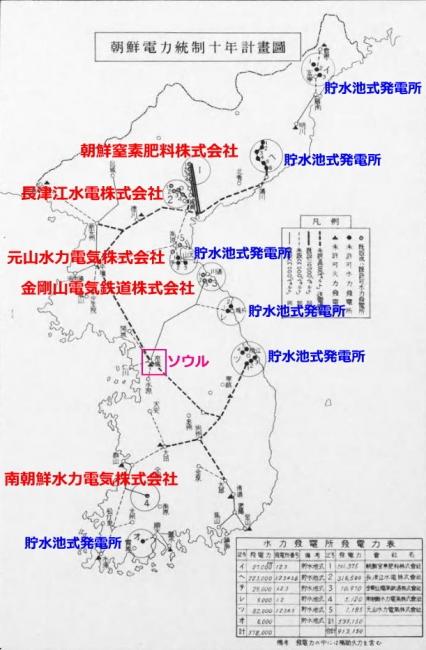 朝鮮発電6電力統制10年計画1