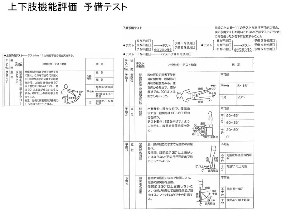 上田12段階片麻痺機能テスト 上下肢予備テスト