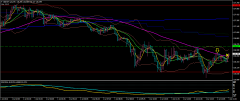 2 GBPJPY-a01M5