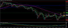 4 GBPJPY-a01M5