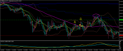 5 GBPJPY-a01M5