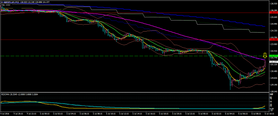 7 6 gbpjpy-a01-m15-oanda-division9 (1)