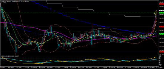 2 gbpjpy-a01-m15-oanda-division9-2
