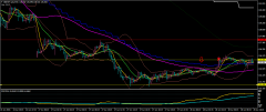 GBPJPY-a01M15.png