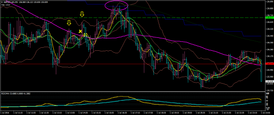 GBPJPY-a01M5.png