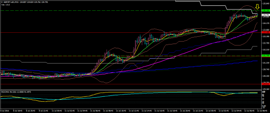 gbpjpy-a01-m15-oanda-division9.png