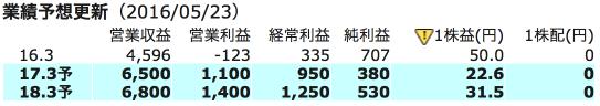 8518 日本アジア投資 1