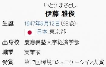 wiki伊藤雅俊
