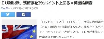 newsEU離脱派、残留派を3%ポイント上回る=英世論調査
