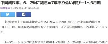 news中国成長率、6.7%に減速=7年ぶり低い伸び―1~3月期