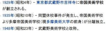 wiki武蔵野美術大学