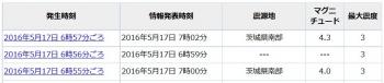 地震情報2016年5月17日 7時02分現在
