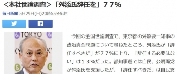 news<本社世論調査>「舛添氏辞任を」77%