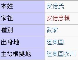wiki安倍氏 (奥州)