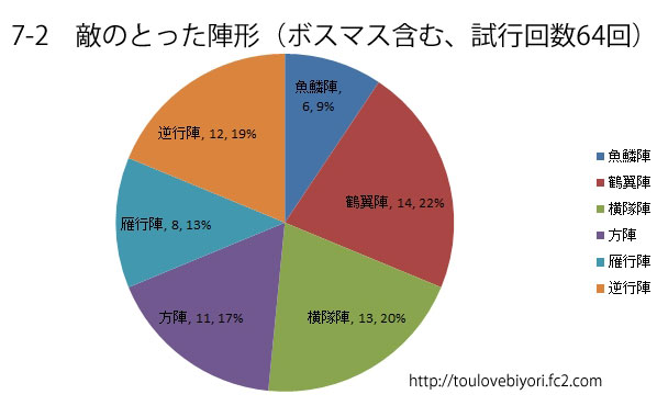 7-2_jinkei.jpg