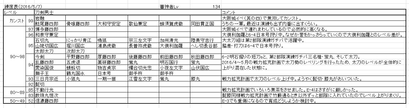 rendohyou_2016_05_07.png