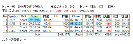 2016060701.png