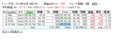 2016061601.png