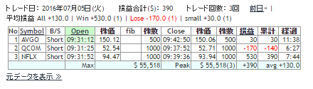 2016070501.png