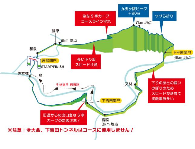 美山コースマップ