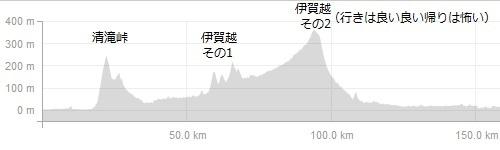 伊勢への道160515