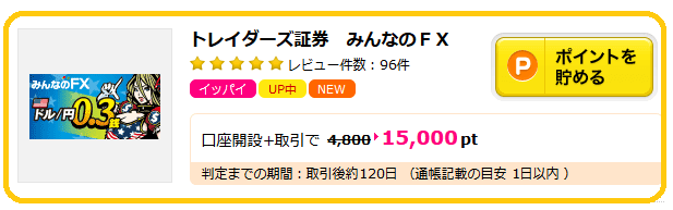 みんなのFX15000円