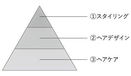 kodawariPyramid_201707182209334f5 (2)
