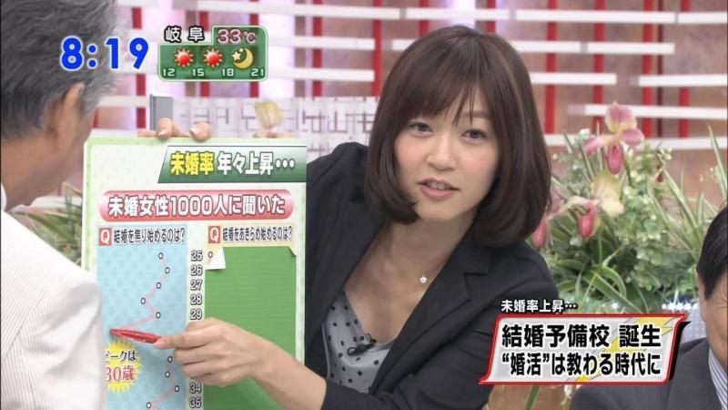 TBS久保田智子アナが退社!結婚相手の夫が待つ米国に妊活へ【画像 ...