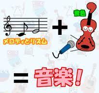 音楽の三要素2