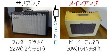 2台のギターアンプ