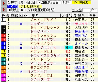 18テレビ静岡賞