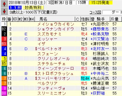 18妙高特別