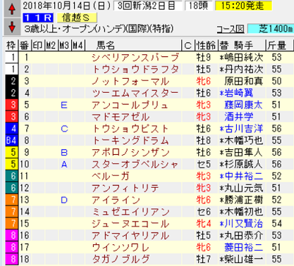 18信越S
