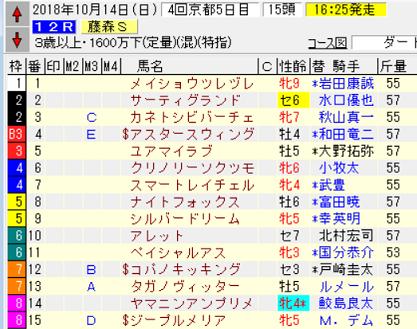 18藤森S