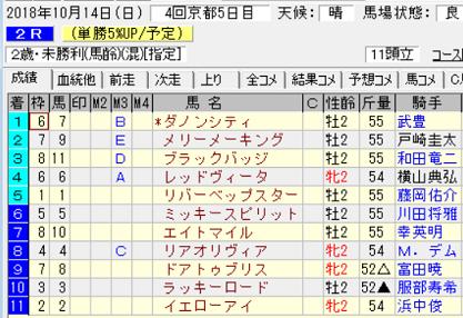 181014京都2R結果