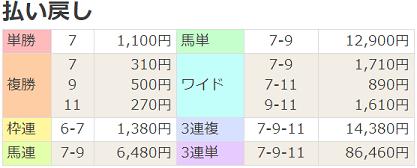 181014京都2R払戻