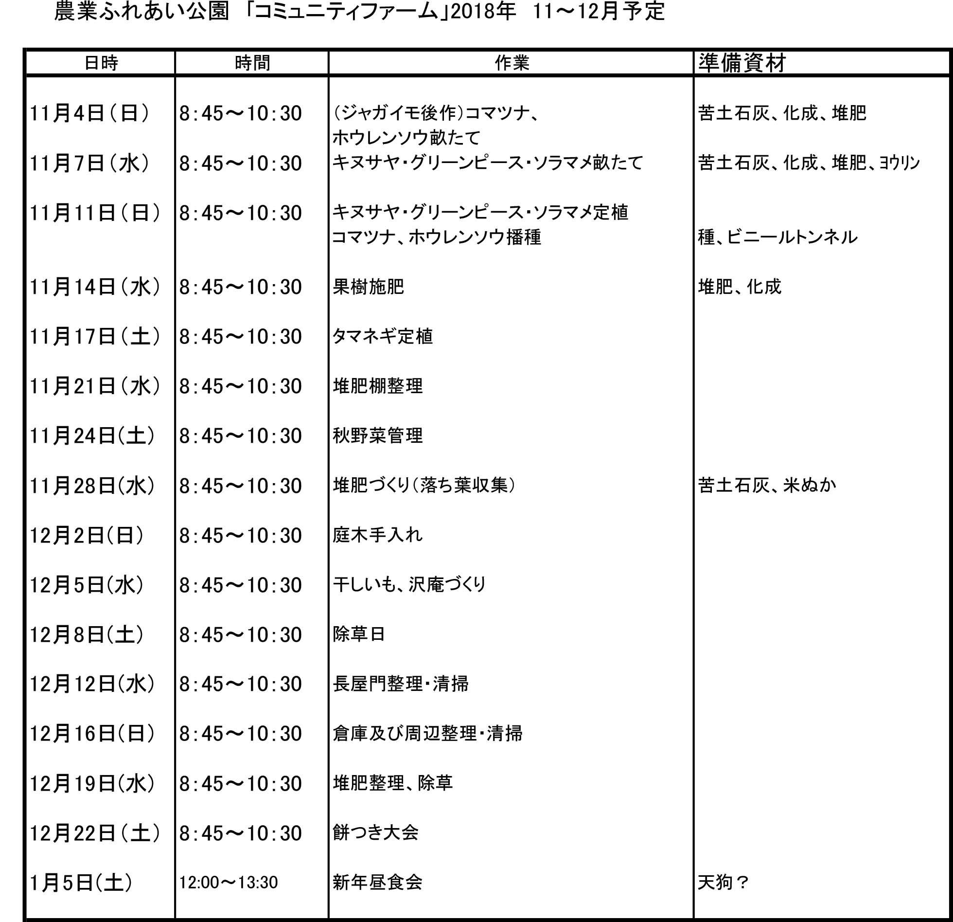2018.11~12作業予定