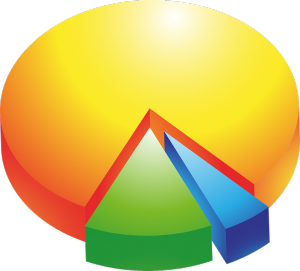 pie-chart-149726_960_720.png