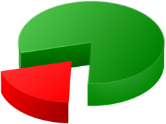 pie-chart-153903__180.png