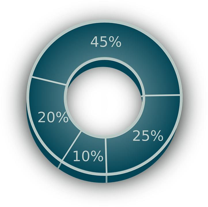 pie-chart-154411_960_720.png