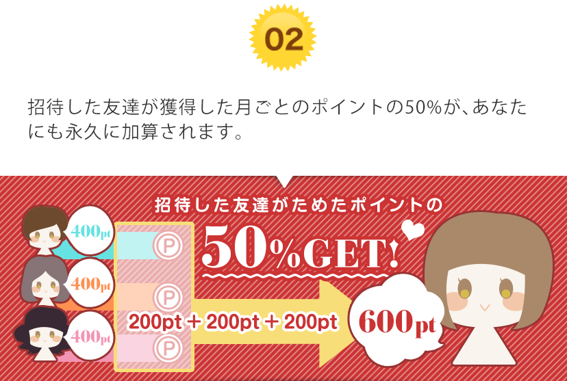invite-friends-point02.png