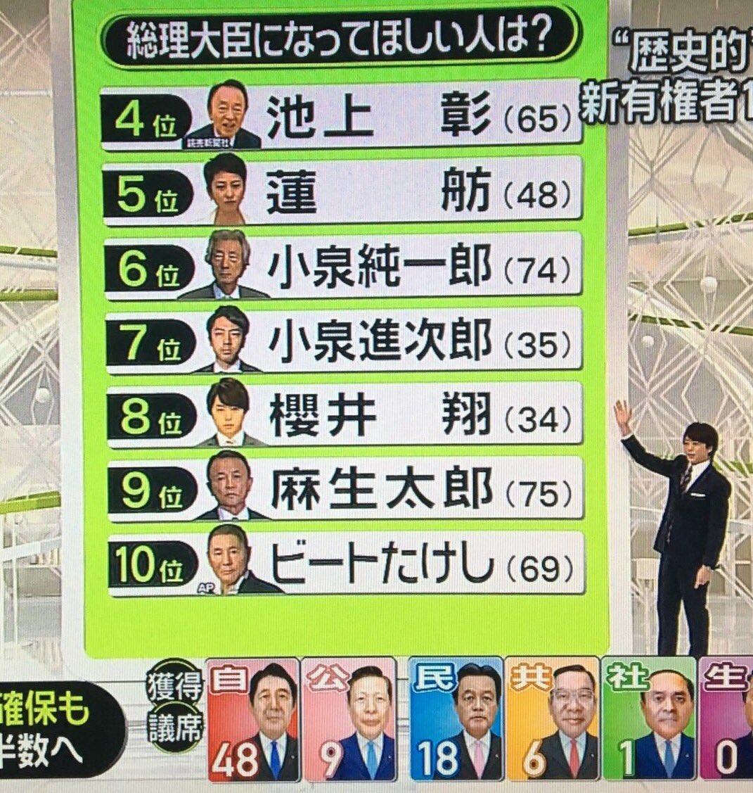 7/10放送「ZERO×選挙2016」櫻井...