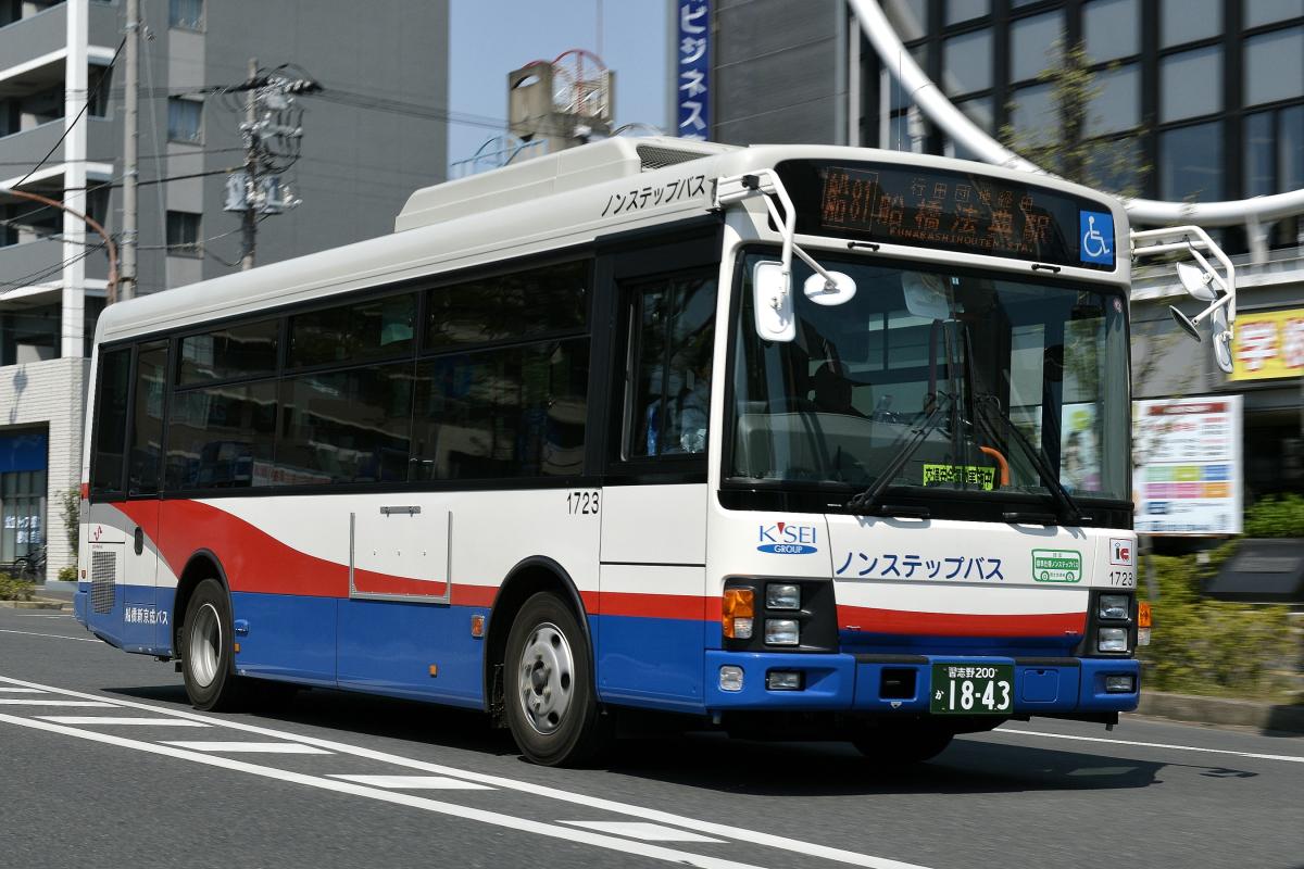 日暮の狸 - 【船橋新京成バス】H...