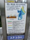 JR平井駅 量水標 説明アップ
