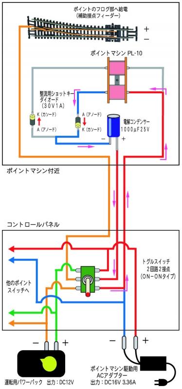 PECO ポイントマシン駆動テスト 基本1-1-2