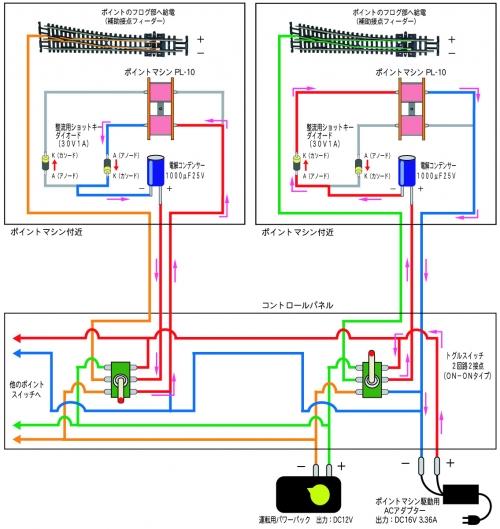 PECO ポイントマシン駆動テスト 基本1-2-1