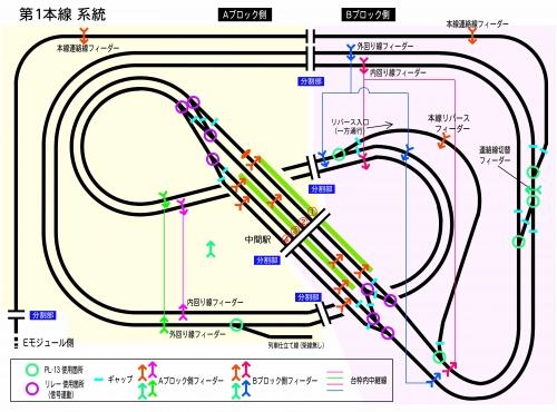 第1本線 GF案(PL-13配置)1-4