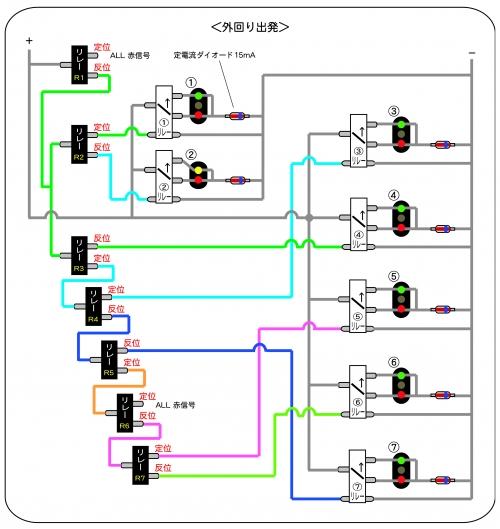 出発・場内配置(中央駅)6-1