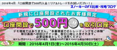 SBI FXトレード500円入金CP2016年4月