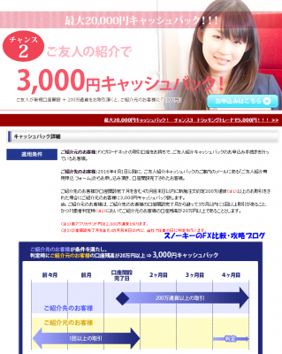 FXブロードネット紹介キャンペーン